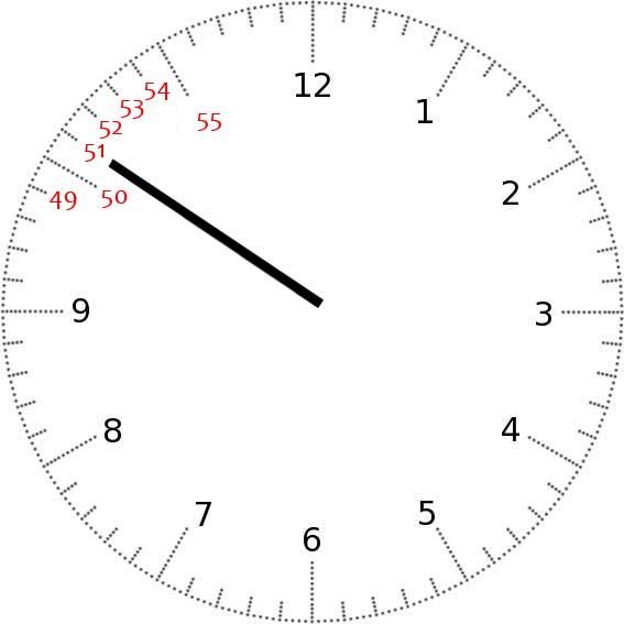 Apprendre à lire l'heure - exemple 6